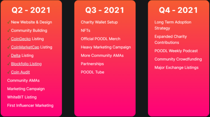poodl roadmap
