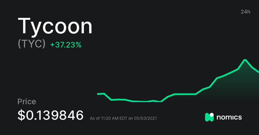 tycoon price prediction
